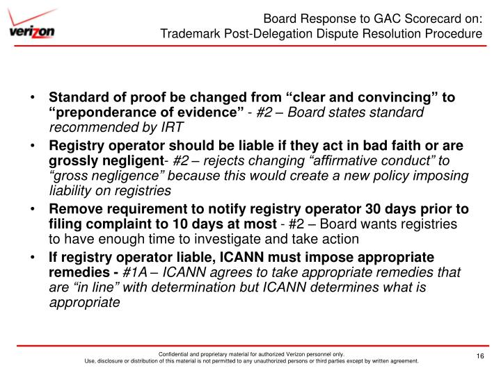 Board Response to GAC Scorecard on: