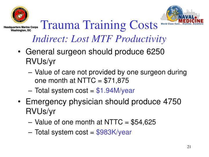 Trauma Training Costs