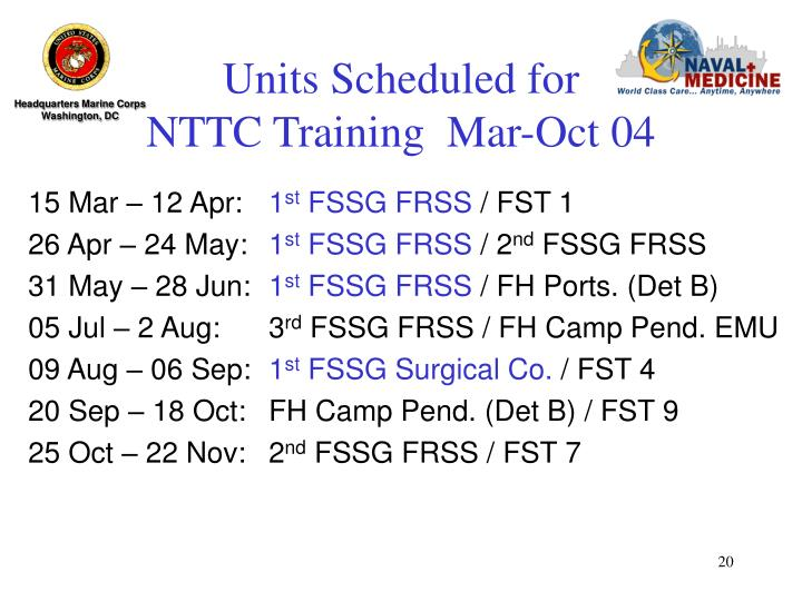 Units Scheduled for