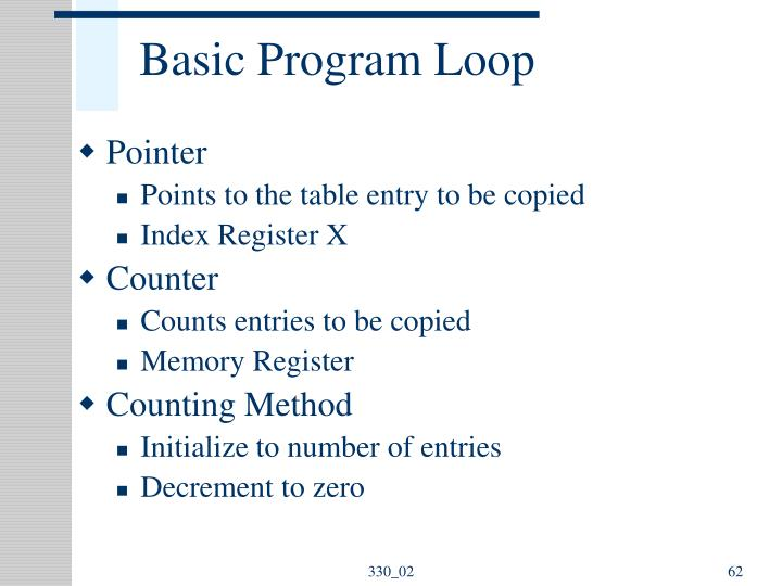 Basic Program Loop
