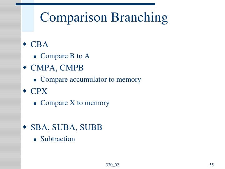 Comparison Branching
