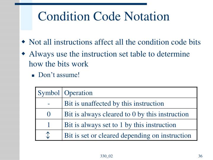 Condition Code Notation