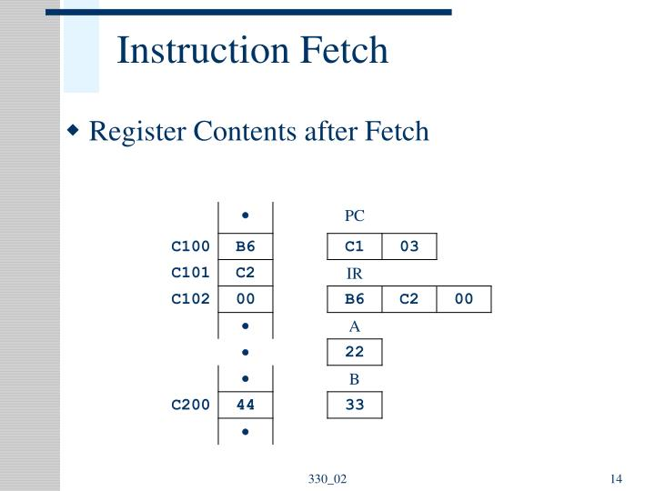 Instruction Fetch