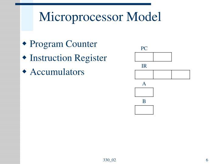 Microprocessor Model