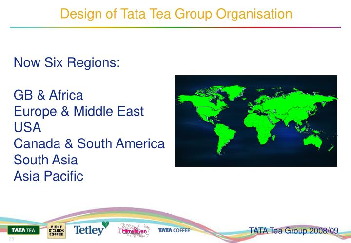 Design of Tata Tea Group Organisation