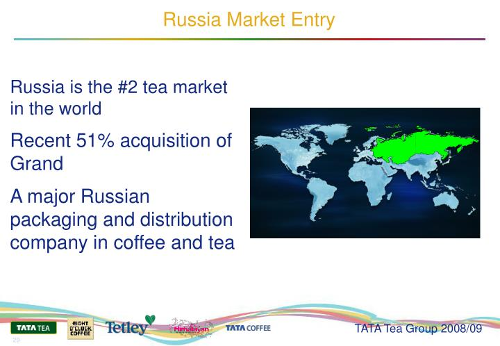 Russia Market Entry