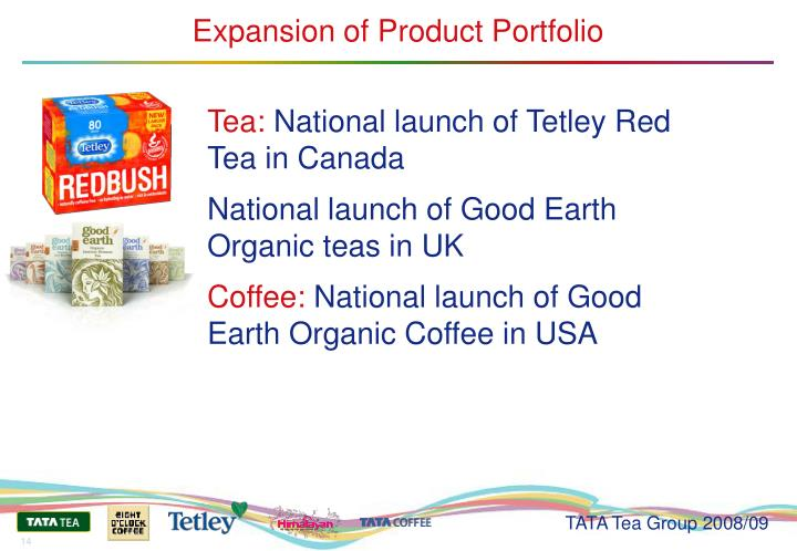 Expansion of Product Portfolio