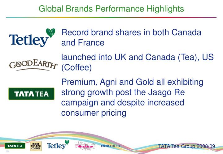 Global Brands Performance Highlights