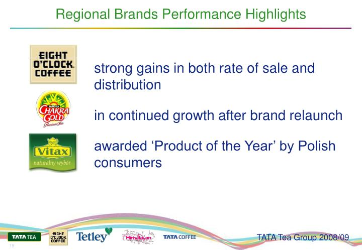 Regional Brands Performance Highlights