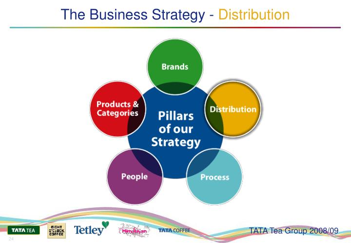 The Business Strategy -