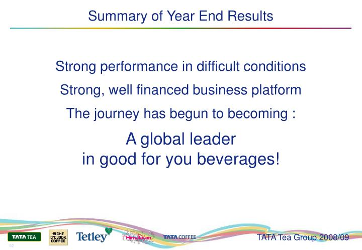 Summary of Year End Results