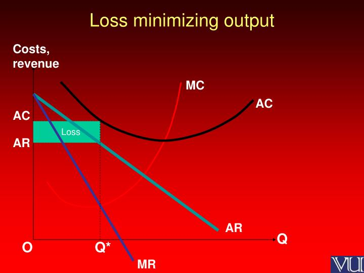 Loss minimizing output