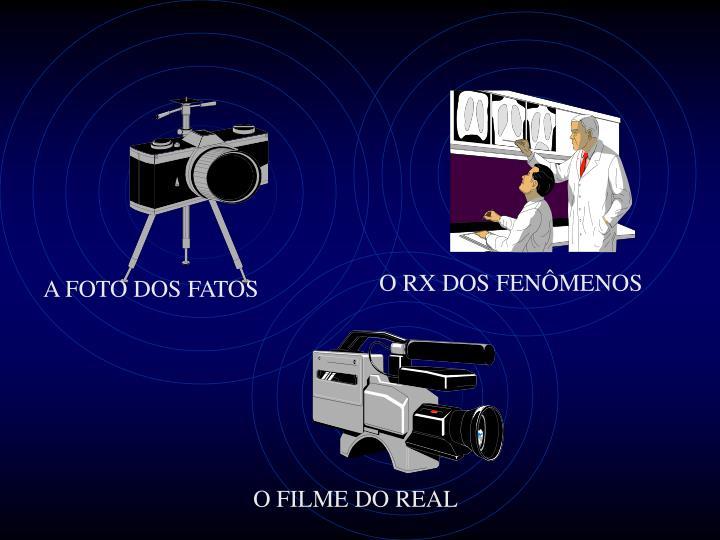 O RX DOS FENÔMENOS