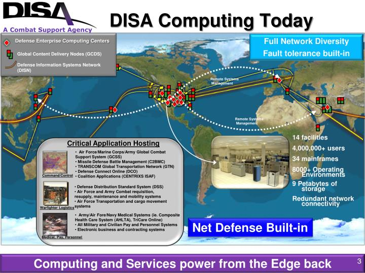 DISA Computing Today