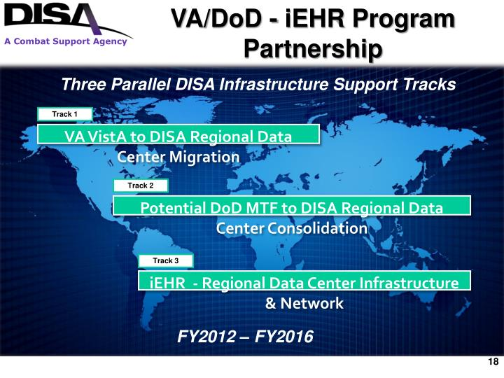 VA/DoD - iEHR Program Partnership