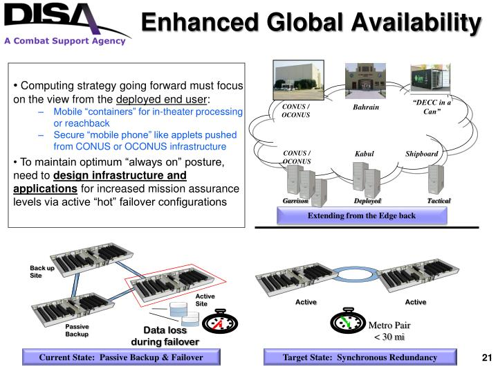 Enhanced Global Availability
