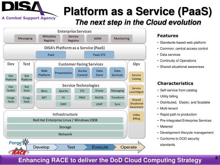 Platform as a Service (