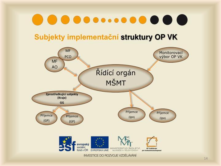 Subjekty implementační