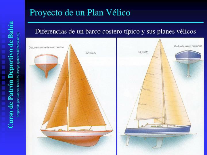 Diferencias de un barco costero típico y sus planes vélicos