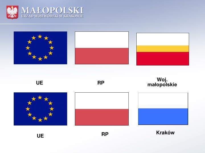 Woj. małopolskie