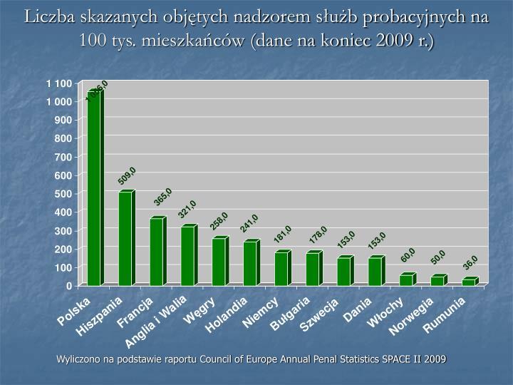 Liczba skazanych objętych nadzorem służb probacyjnych na