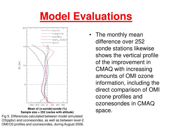Model Evaluations