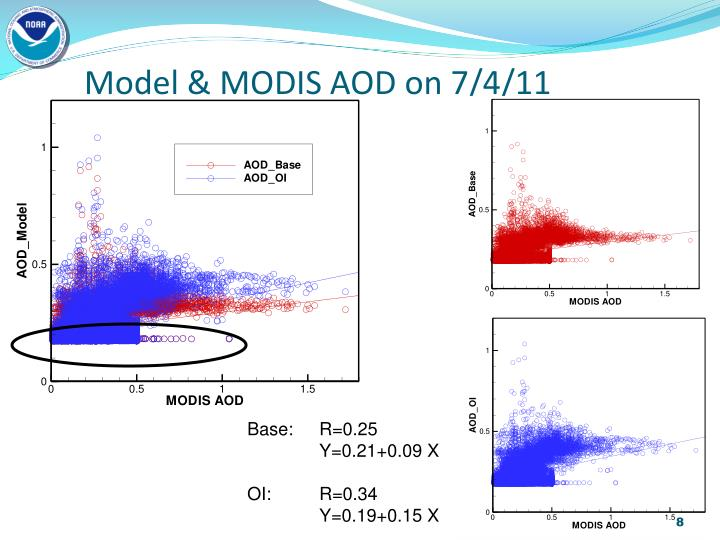 Model & MODIS AOD on 7/4/11