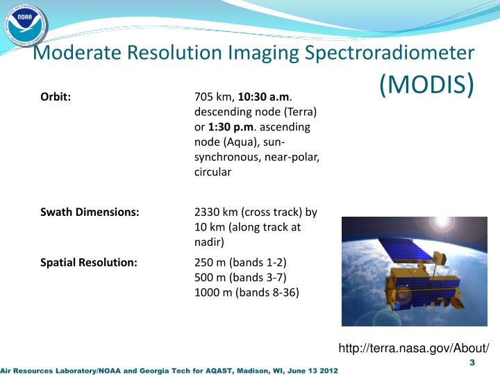 Moderate resolution imaging spectroradiometer modis