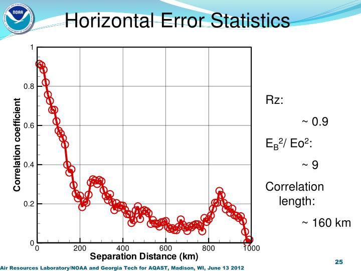 Horizontal Error Statistics
