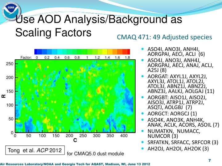 Use AOD Analysis/Background as Scaling Factors