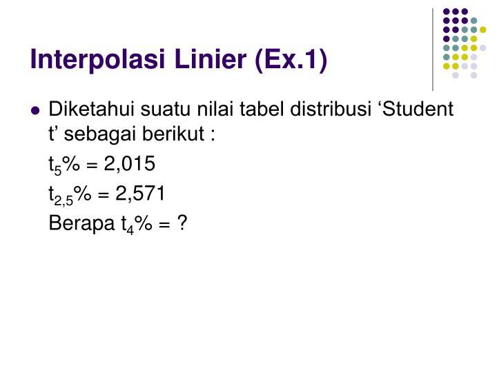 Interpolasi Linier (Ex.1)