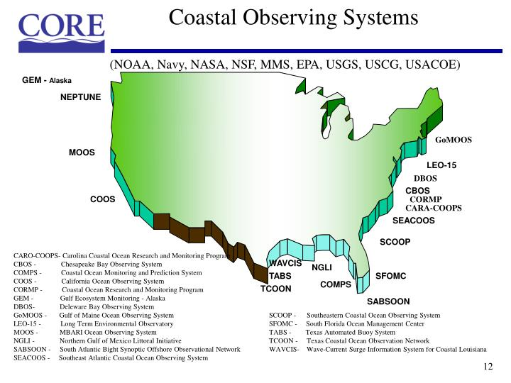 Coastal Observing Systems