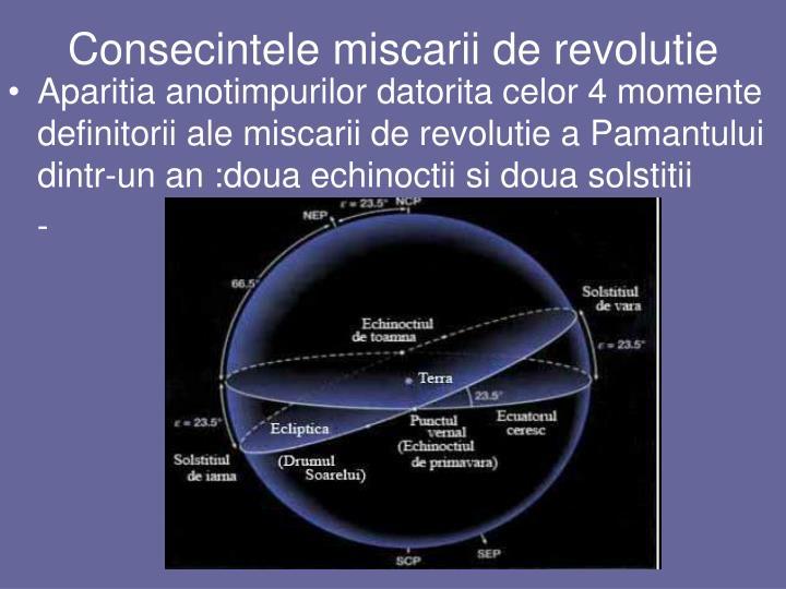 Consecintele miscarii de revolutie