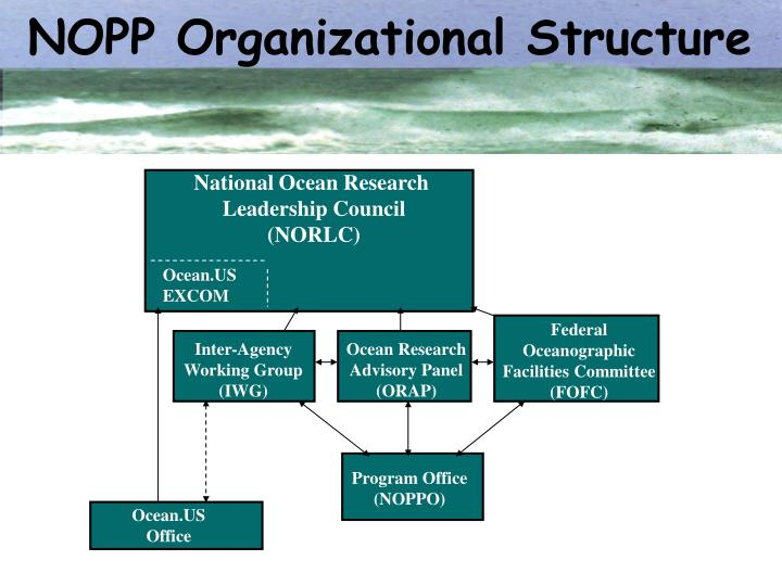NOPP Organizational Structure