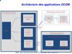 architecture des applications dcom