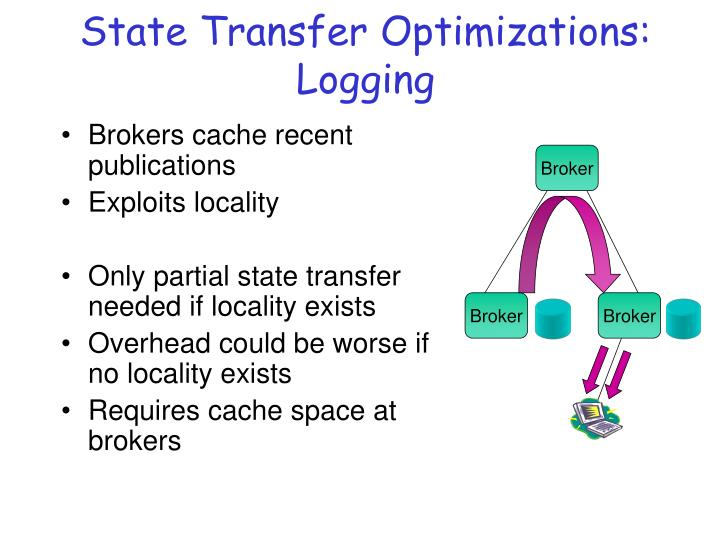 State Transfer Optimizations: