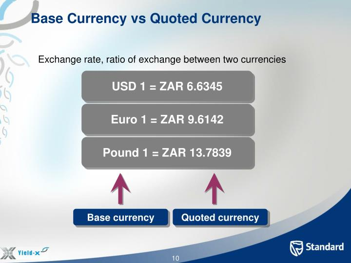 Base Currency vs Quoted Currency