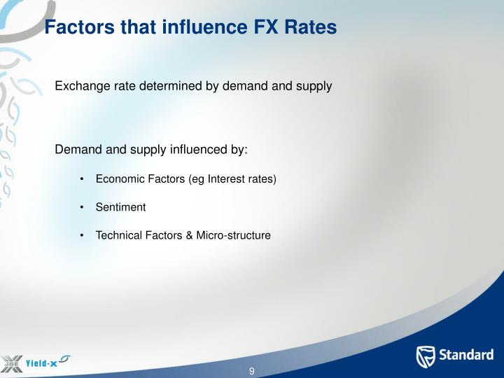 Factors that influence FX Rates