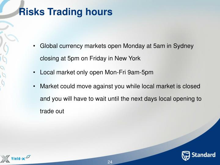 Risks Trading hours