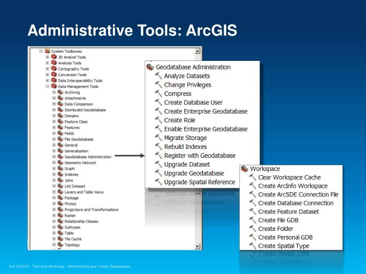 Administrative Tools: ArcGIS