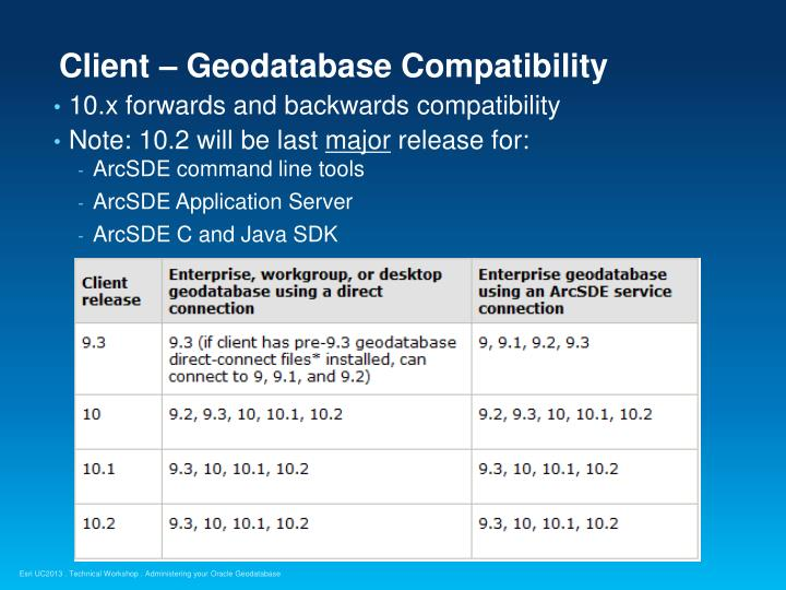 Client – Geodatabase Compatibility