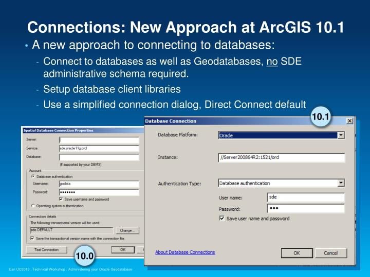 Connections: New Approach at ArcGIS 10.1