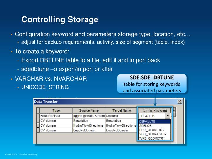 Controlling Storage