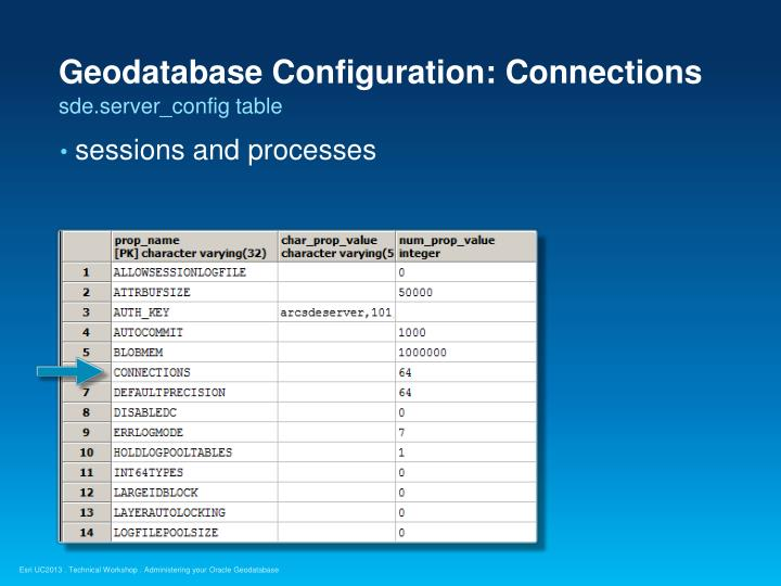 Geodatabase Configuration: Connections