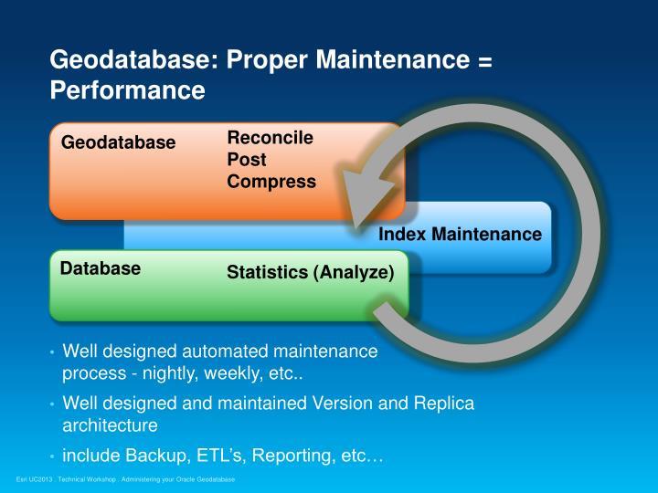 Geodatabase: Proper Maintenance = Performance