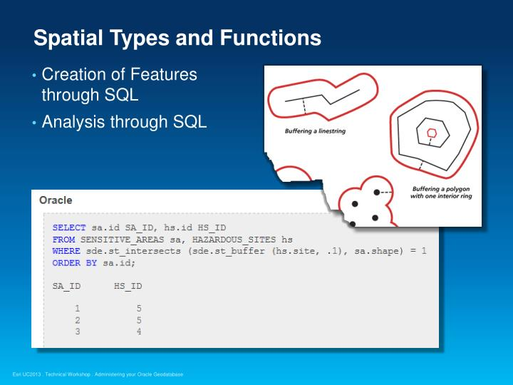 Spatial Types and Functions