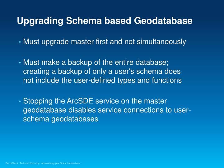 Upgrading Schema based Geodatabase