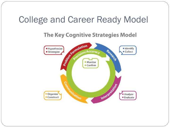 College and Career Ready Model