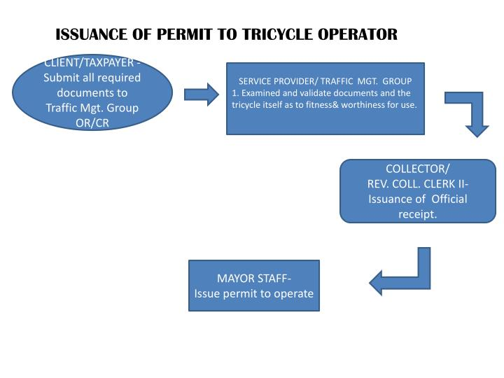 ISSUANCE OF PERMIT TO TRICYCLE OPERATOR