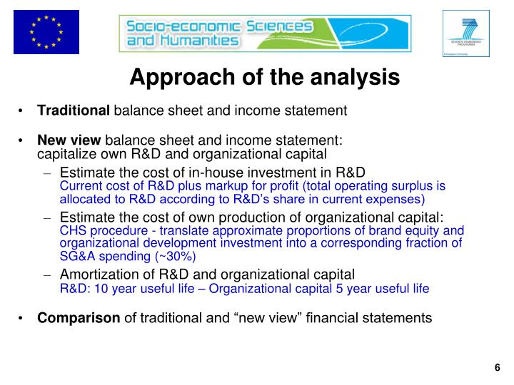 Approach of the analysis